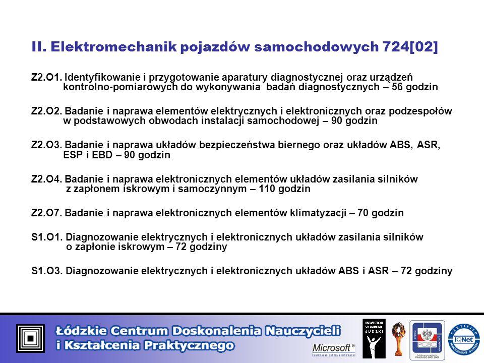 II. Elektromechanik pojazdów samochodowych 724[02]